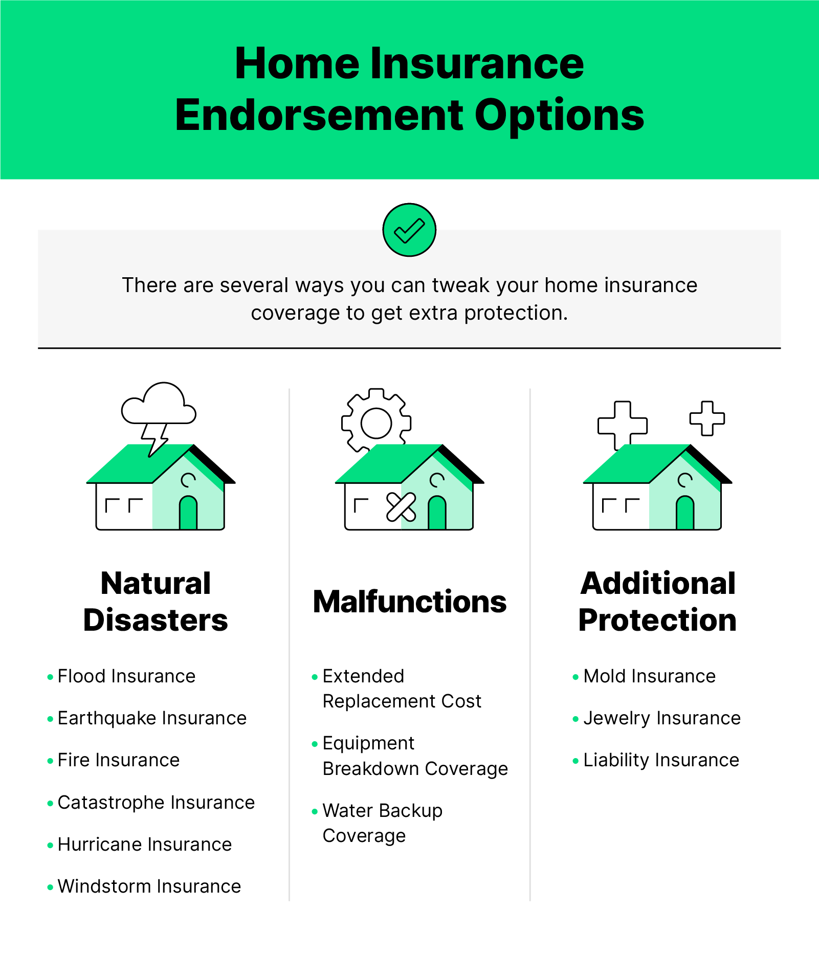 Home Insurance Buyers Guide   Hippo
