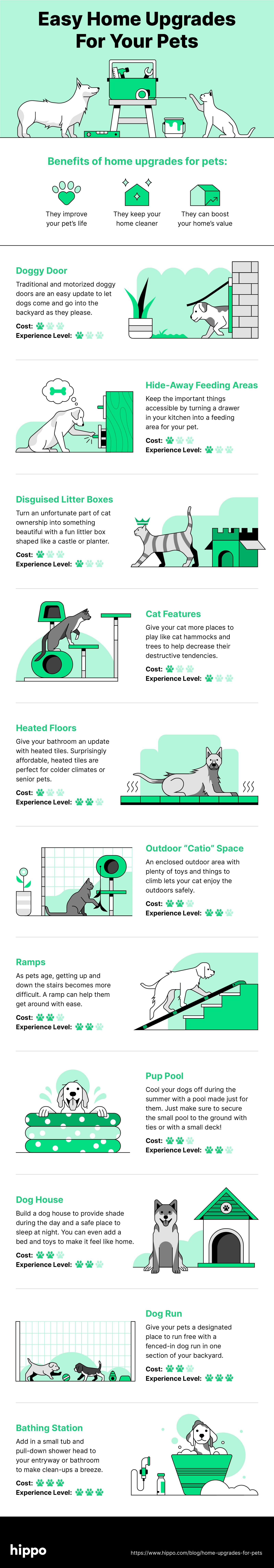 Illustrations of dogs and cats describing each home upgrade